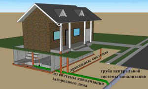 монтаж центральной канализации в коттедже в Тюмени