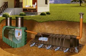 монтаж канализации в коттедже танк