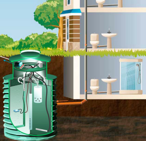 монтаж автономной канализации септик-танк